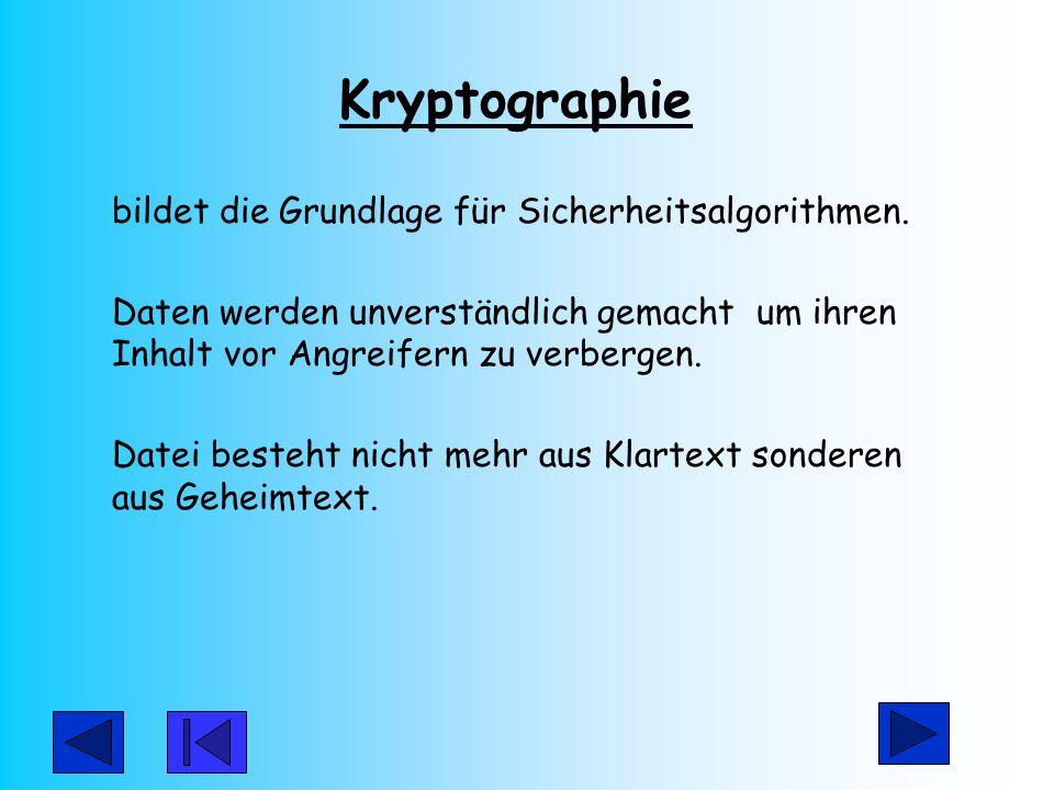 Kryptographie bildet die Grundlage für Sicherheitsalgorithmen. Daten werden unverständlich gemacht um ihren Inhalt vor Angreifern zu verbergen. Datei