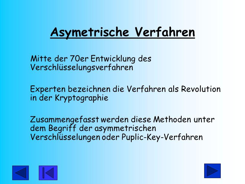 Asymetrische Verfahren Mitte der 70er Entwicklung des Verschlüsselungsverfahren Experten bezeichnen die Verfahren als Revolution in der Kryptographie