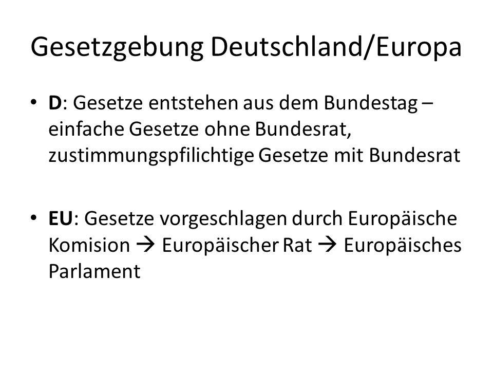 Gesetzgebung Deutschland/Europa D: Gesetze entstehen aus dem Bundestag – einfache Gesetze ohne Bundesrat, zustimmungspfilichtige Gesetze mit Bundesrat