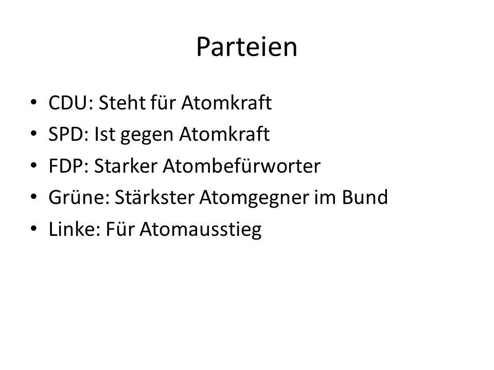 Parteien CDU: Steht für Atomkraft SPD: Ist gegen Atomkraft FDP: Starker Atombefürworter Grüne: Stärkster Atomgegner im Bund Linke: Für Atomausstieg