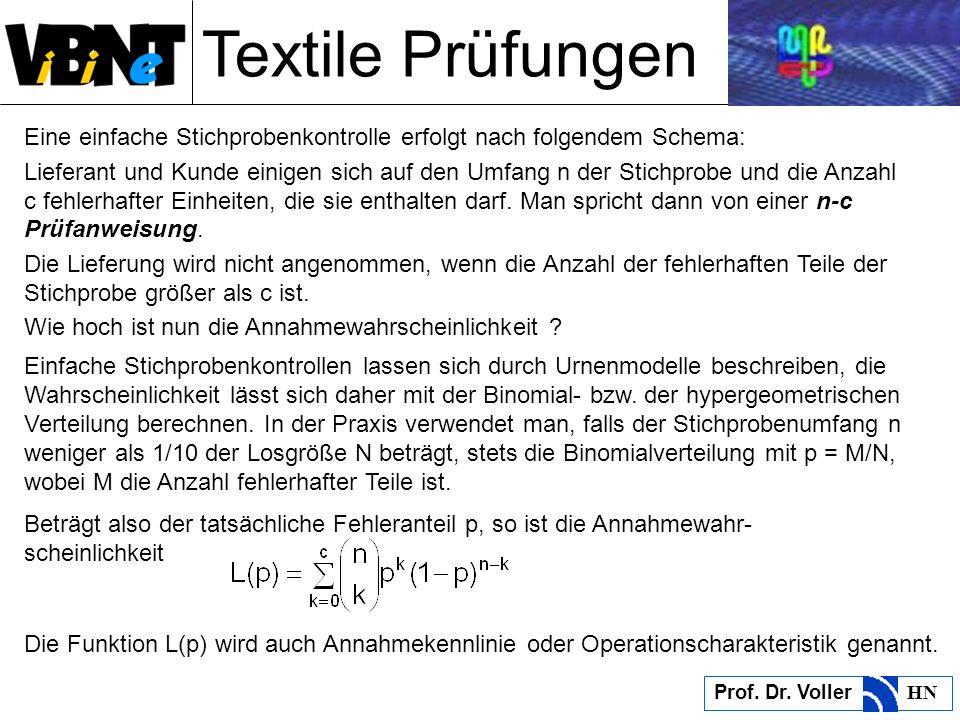 Textile Prüfungen Prof. Dr. Voller HN Eine einfache Stichprobenkontrolle erfolgt nach folgendem Schema: Lieferant und Kunde einigen sich auf den Umfan