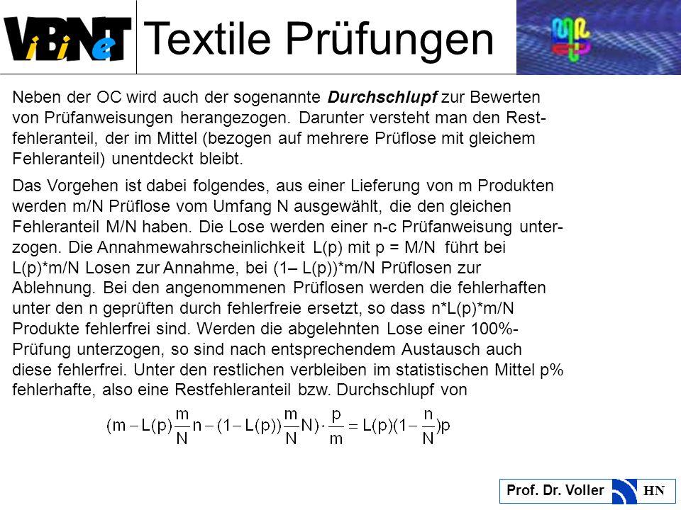 Textile Prüfungen Prof. Dr. Voller HN Neben der OC wird auch der sogenannte Durchschlupf zur Bewerten von Prüfanweisungen herangezogen. Darunter verst