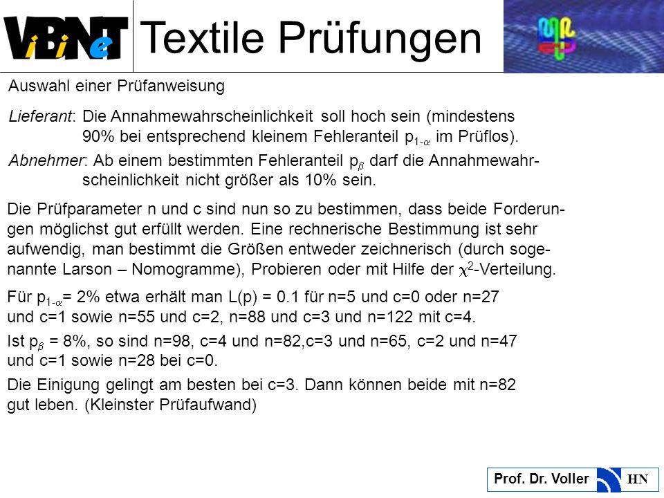 Textile Prüfungen Prof. Dr. Voller HN Auswahl einer Prüfanweisung Lieferant: Die Annahmewahrscheinlichkeit soll hoch sein (mindestens 90% bei entsprec