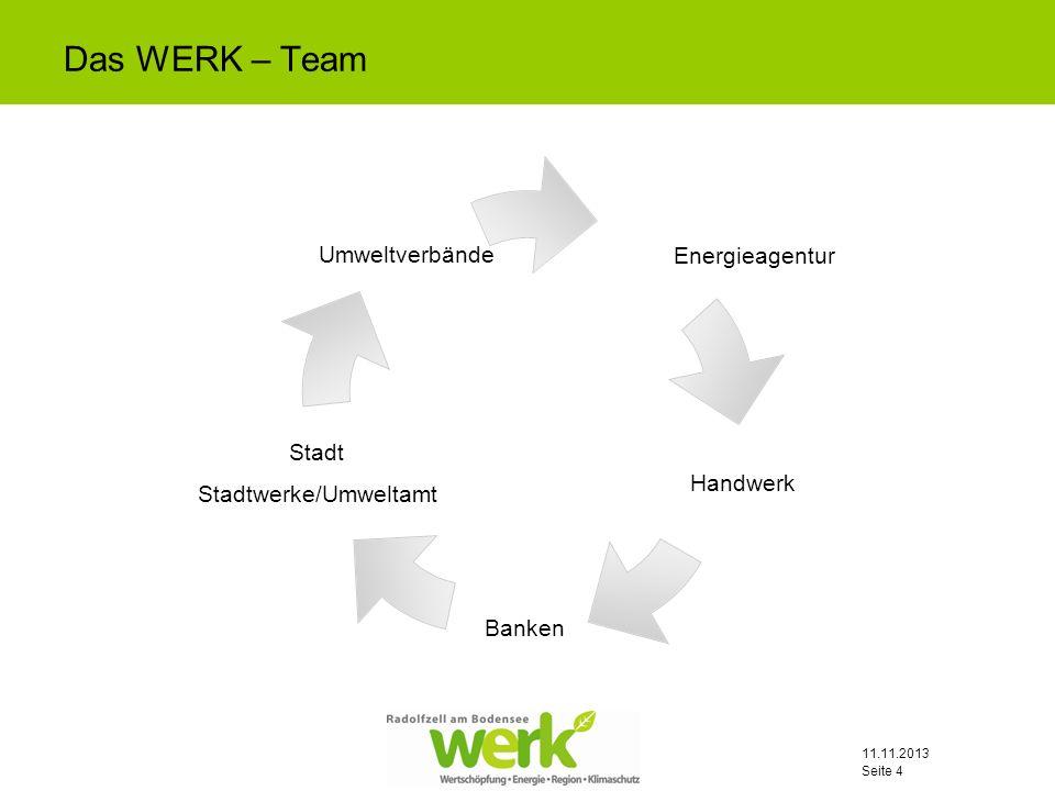 11.11.2013 Seite 4 Handwerk Stadt Stadtwerke/Umweltamt Umweltverbände Das WERK – Team