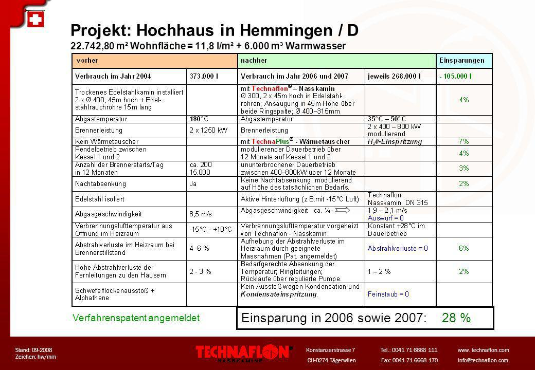 Konstanzerstrasse 7 CH-8274 Tägerwilen Tel.: 0041 71 6668 111 Fax: 0041 71 6668 170 www. technaflon.com info@technaflon.com Stand: 09-2008 Zeichen: hw