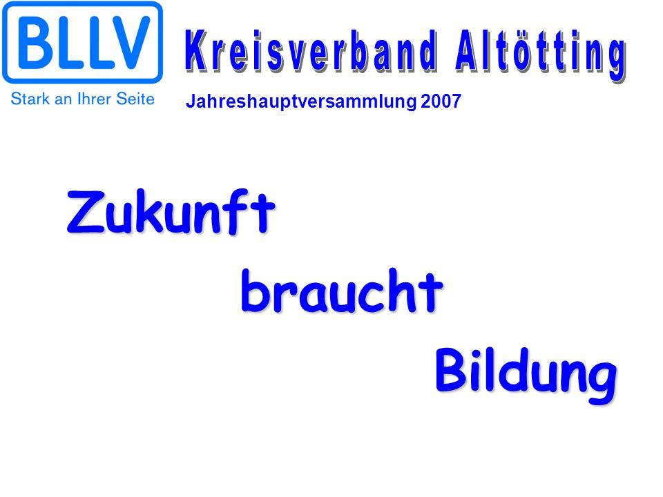 Jahreshauptversammlung 2007 ZukunftbrauchtBildung