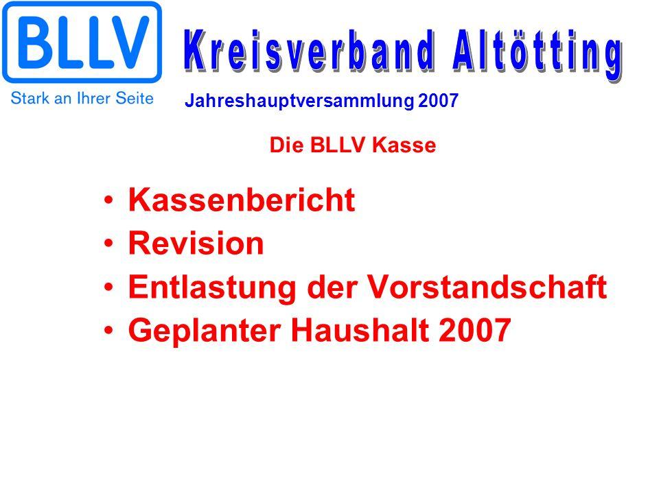 Jahreshauptversammlung 2007 Kassenbericht Revision Entlastung der Vorstandschaft Geplanter Haushalt 2007 Die BLLV Kasse