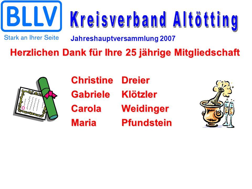ChristineDreier GabrieleKlötzler CarolaWeidinger MariaPfundstein Herzlichen Dank für Ihre 25 jährige Mitgliedschaft