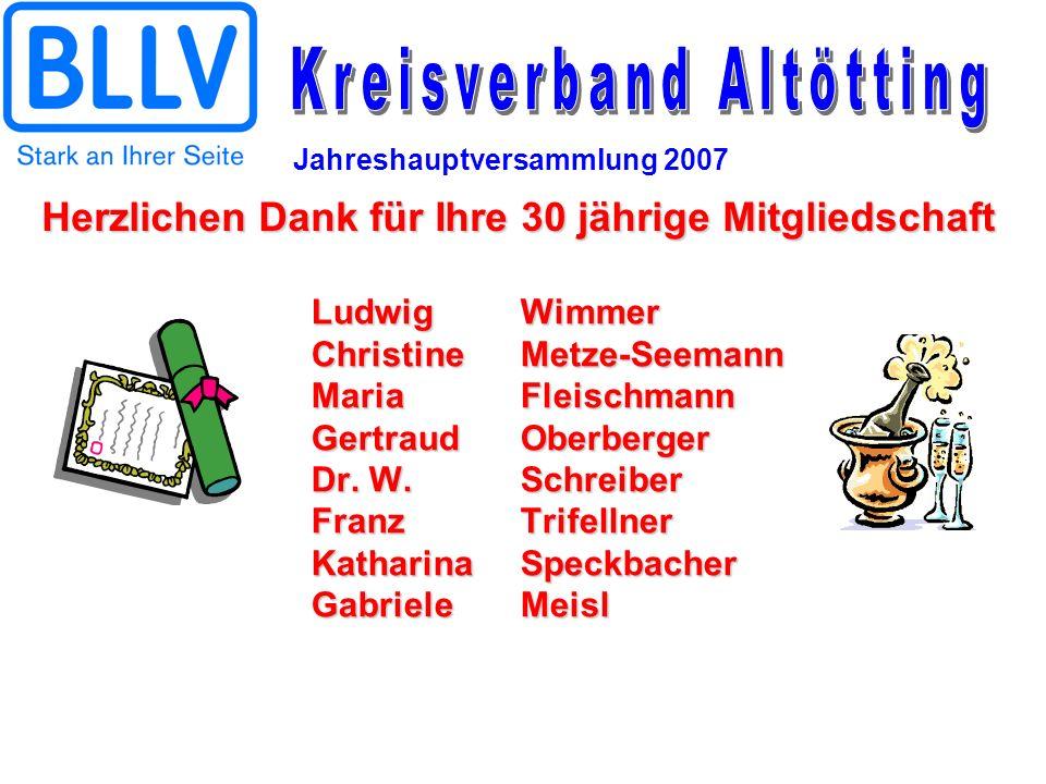 Jahreshauptversammlung 2007 LudwigWimmer ChristineMetze-Seemann MariaFleischmann GertraudOberberger Dr. W.Schreiber FranzTrifellner KatharinaSpeckbach