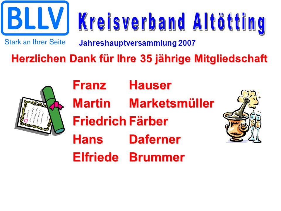 Jahreshauptversammlung 2007 FranzHauser Martin Marketsmüller FriedrichFärber HansDaferner ElfriedeBrummer Herzlichen Dank für Ihre 35 jährige Mitglied