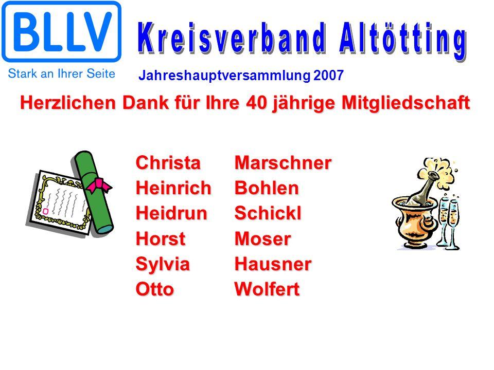 Jahreshauptversammlung 2007 ChristaMarschner HeinrichBohlen HeidrunSchickl HorstMoser SylviaHausner OttoWolfert Herzlichen Dank für Ihre 40 jährige Mi
