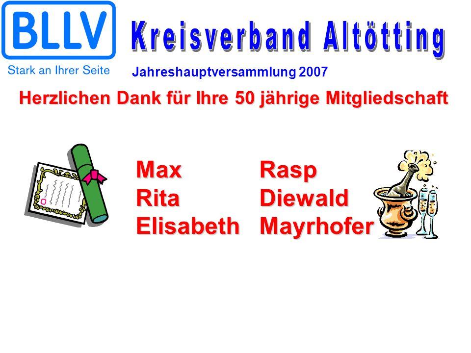Jahreshauptversammlung 2007 MaxRasp RitaDiewald ElisabethMayrhofer Herzlichen Dank für Ihre 50 jährige Mitgliedschaft