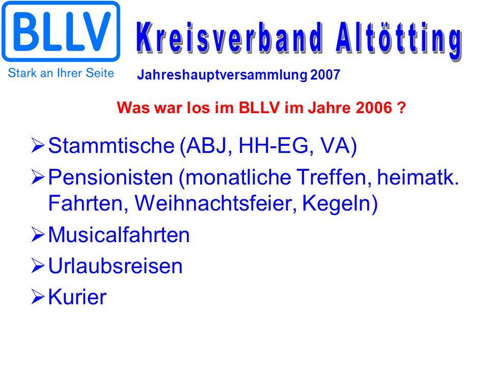 Jahreshauptversammlung 2007 Stammtische (ABJ, HH-EG, VA) Pensionisten (monatliche Treffen, heimatk. Fahrten, Weihnachtsfeier, Kegeln) Musicalfahrten U
