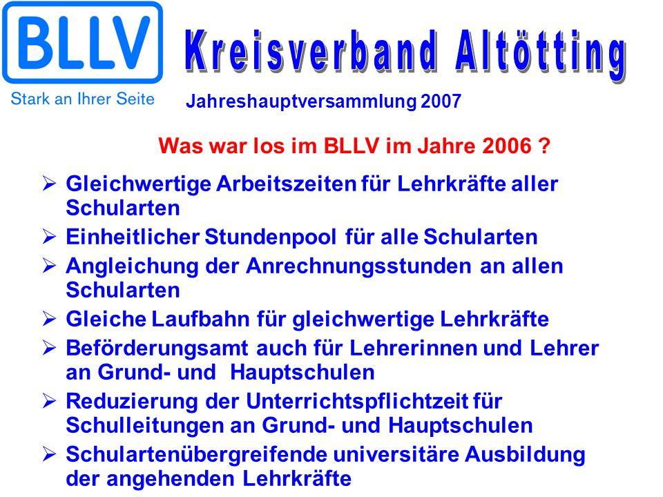Jahreshauptversammlung 2007 Was war los im BLLV im Jahre 2006 ? Gleichwertige Arbeitszeiten für Lehrkräfte aller Schularten Einheitlicher Stundenpool