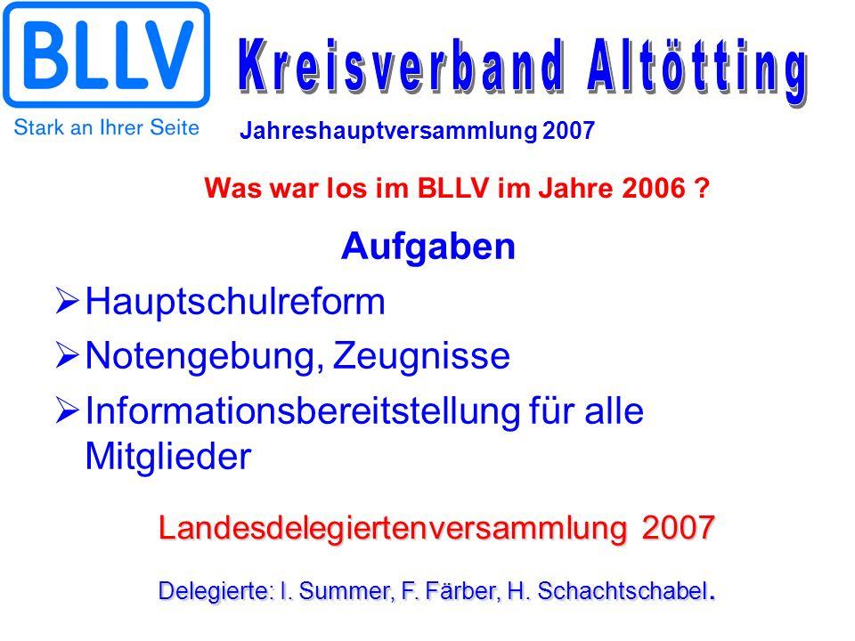 Jahreshauptversammlung 2007 Was war los im BLLV im Jahre 2006 ? Aufgaben Hauptschulreform Notengebung, Zeugnisse Informationsbereitstellung für alle M