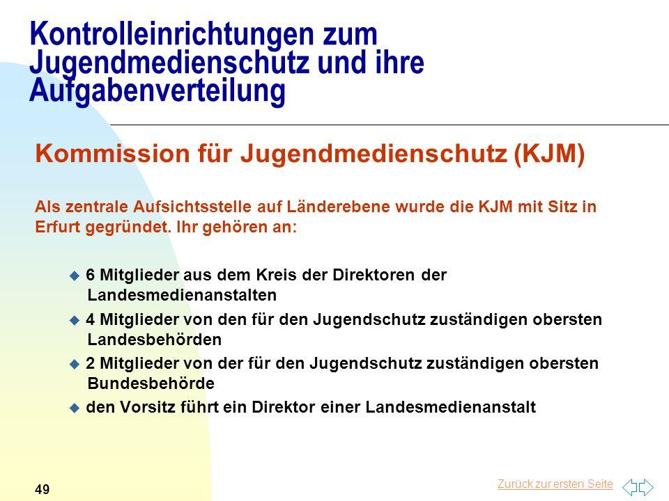 Zurück zur ersten Seite Kontrolleinrichtungen zum Jugendmedienschutz und ihre Aufgabenverteilung Kommission für Jugendmedienschutz (KJM) Als zentrale