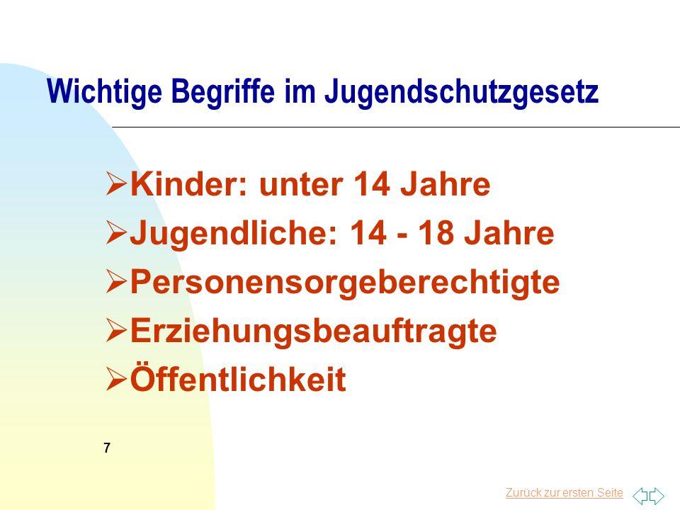 Zurück zur ersten Seite Wichtige Begriffe im Jugendschutzgesetz Kinder: unter 14 Jahre Jugendliche: 14 - 18 Jahre Personensorgeberechtigte Erziehungsb