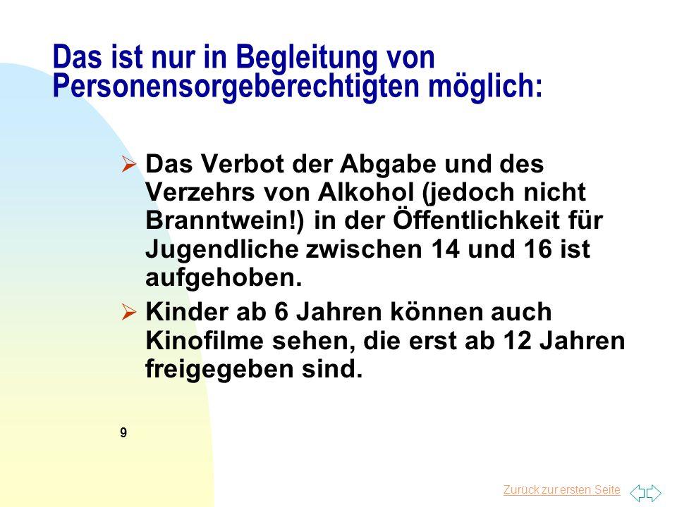 Zurück zur ersten Seite Apfelsaftgesetz Änderung § 6 Gaststättengesetz v.