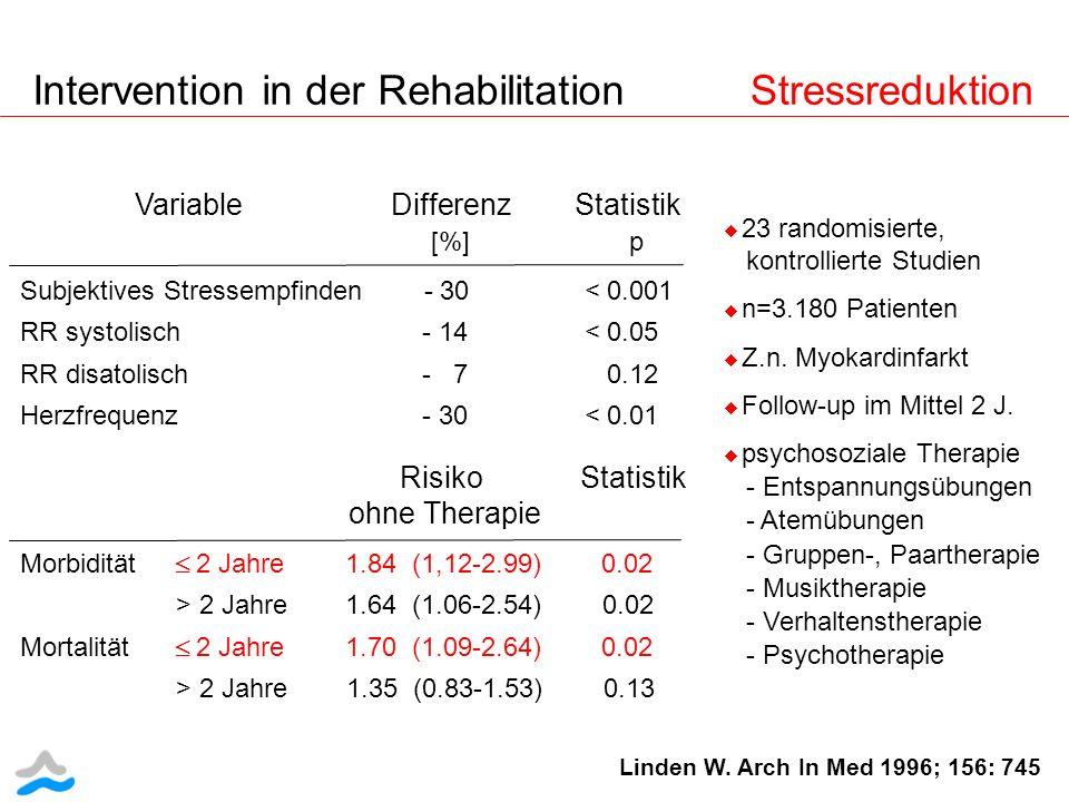 Linden W. Arch In Med 1996; 156: 745 23 randomisierte, kontrollierte Studien n=3.180 Patienten Z.n. Myokardinfarkt Follow-up im Mittel 2 J. psychosozi
