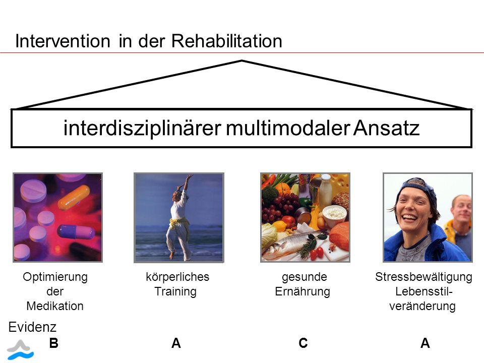 interdisziplinärer multimodaler Ansatz Optimierung körperliches gesunde Stressbewältigung der Training Ernährung Lebensstil- Medikation veränderung In