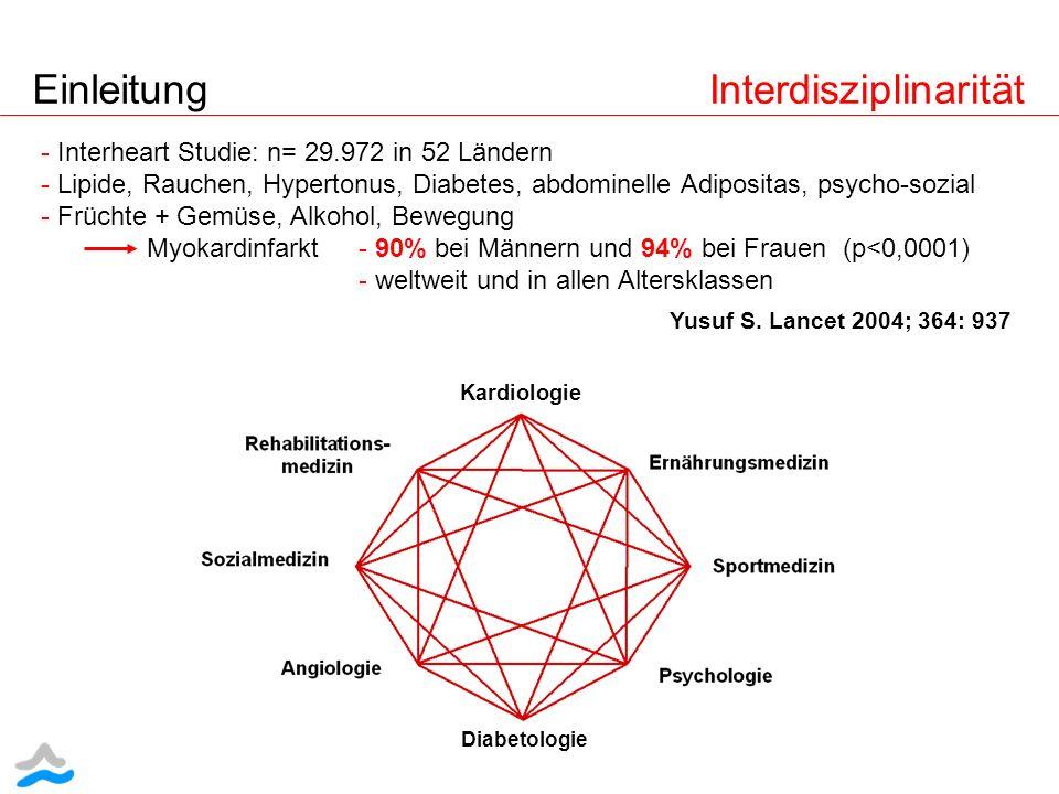 EinleitungInterdisziplinarität Kardiologie Diabetologie Yusuf S. Lancet 2004; 364: 937 - Interheart Studie: n= 29.972 in 52 Ländern - Lipide, Rauchen,
