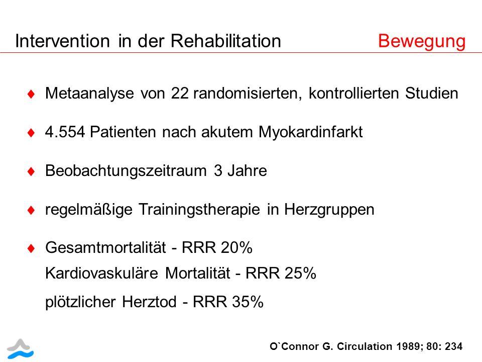 Intervention in der Rehabilitation O`Connor G. Circulation 1989; 80: 234 Metaanalyse von 22 randomisierten, kontrollierten Studien 4.554 Patienten nac