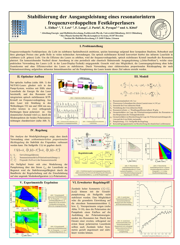 IV. Regelung Die Analyse der Modellgleichungen zeigt, dass durch Verwendung einer zeitkontinuierlichen proportionalen Rückkopplung die Stabilität des