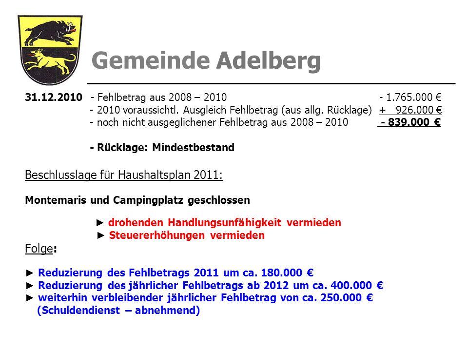 Gemeinde Adelberg 31.12.2010 - Fehlbetrag aus 2008 – 2010 - 1.765.000 - 2010 voraussichtl. Ausgleich Fehlbetrag (aus allg. Rücklage) + 926.000 - noch