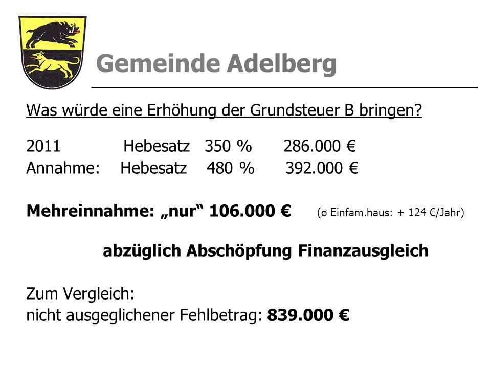 Gemeinde Adelberg Was würde eine Erhöhung der Grundsteuer B bringen? 2011 Hebesatz 350 % 286.000 Annahme: Hebesatz 480 % 392.000 Mehreinnahme: nur 106