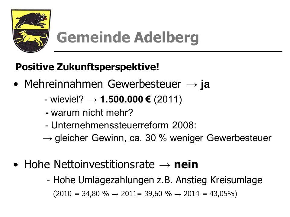 Gemeinde Adelberg Positive Zukunftsperspektive! Mehreinnahmen Gewerbesteuer ja - wieviel? 1.500.000 (2011) - warum nicht mehr? - Unternehmenssteuerref
