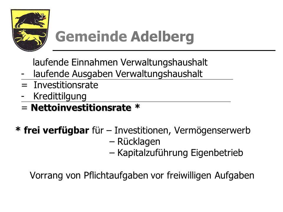 Gemeinde Adelberg laufende Einnahmen Verwaltungshaushalt - laufende Ausgaben Verwaltungshaushalt = Investitionsrate - Kredittilgung Nettoinvestitionsr