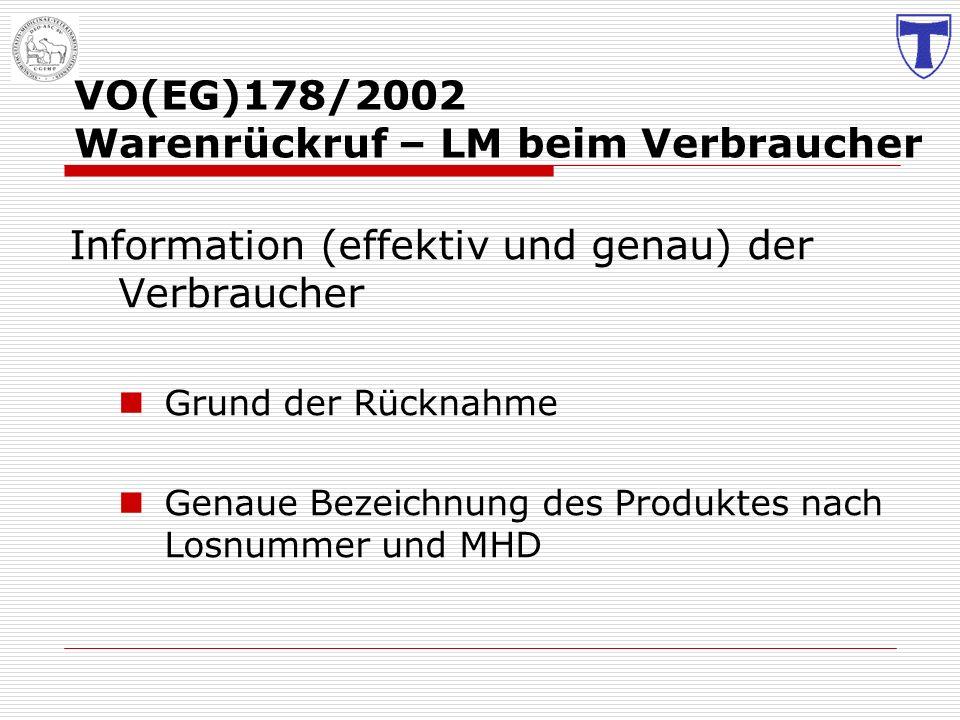 VO(EG)178/2002 Warenrückruf – LM beim Verbraucher Information (effektiv und genau) der Verbraucher Grund der Rücknahme Genaue Bezeichnung des Produkte