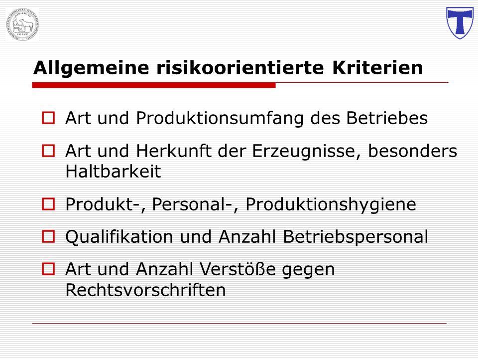 Allgemeine risikoorientierte Kriterien Art und Produktionsumfang des Betriebes Art und Herkunft der Erzeugnisse, besonders Haltbarkeit Produkt-, Perso