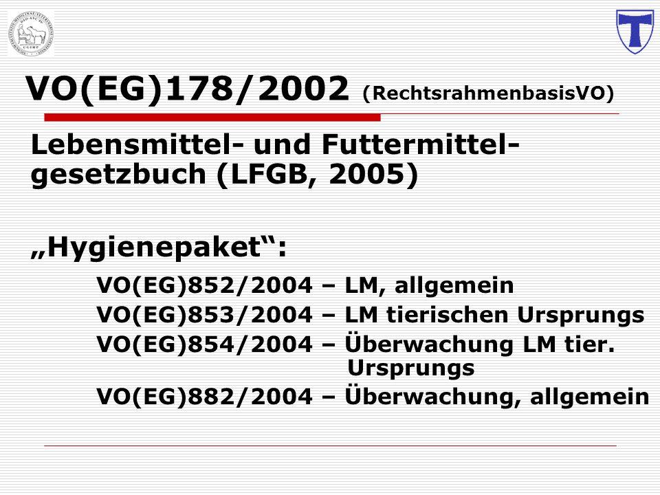 VO(EG)178/2002 (RechtsrahmenbasisVO) Lebensmittel- und Futtermittel- gesetzbuch (LFGB, 2005) Hygienepaket: VO(EG)852/2004 – LM, allgemein VO(EG)853/20
