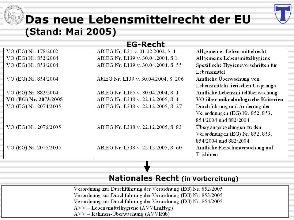 Das neue Lebensmittelrecht der EU (Stand: Mai 2005) EG-Recht Nationales Recht (in Vorbereitung)