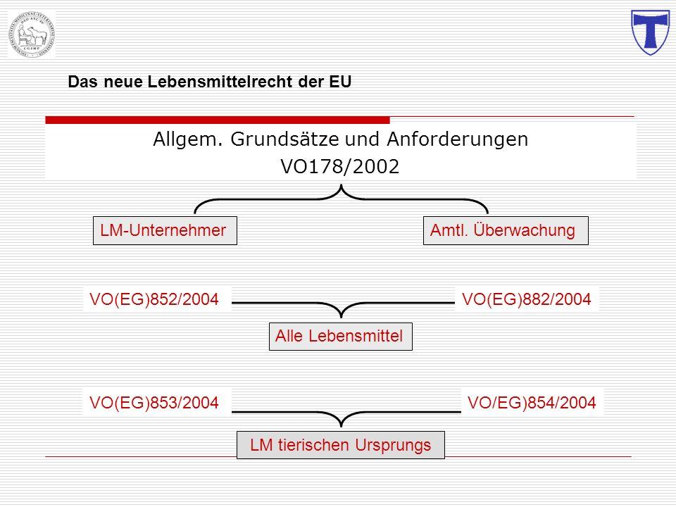 Allgem. Grundsätze und Anforderungen VO178/2002 Das neue Lebensmittelrecht der EU LM tierischen Ursprungs LM-UnternehmerAmtl. Überwachung VO(EG)852/20
