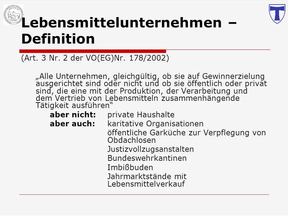 VO(EG)852/2004 Kapitel I: Allgemeine Bestimmungen Artikel 1: Geltungsbereich Lebensmittelsicherheit – Lebensmittelunternehmer gesamte Wertschöpfungskette auf HACCP-Grundsätzen beruhende Verfahren mikrobiologische Kriterien/Temperaturführung