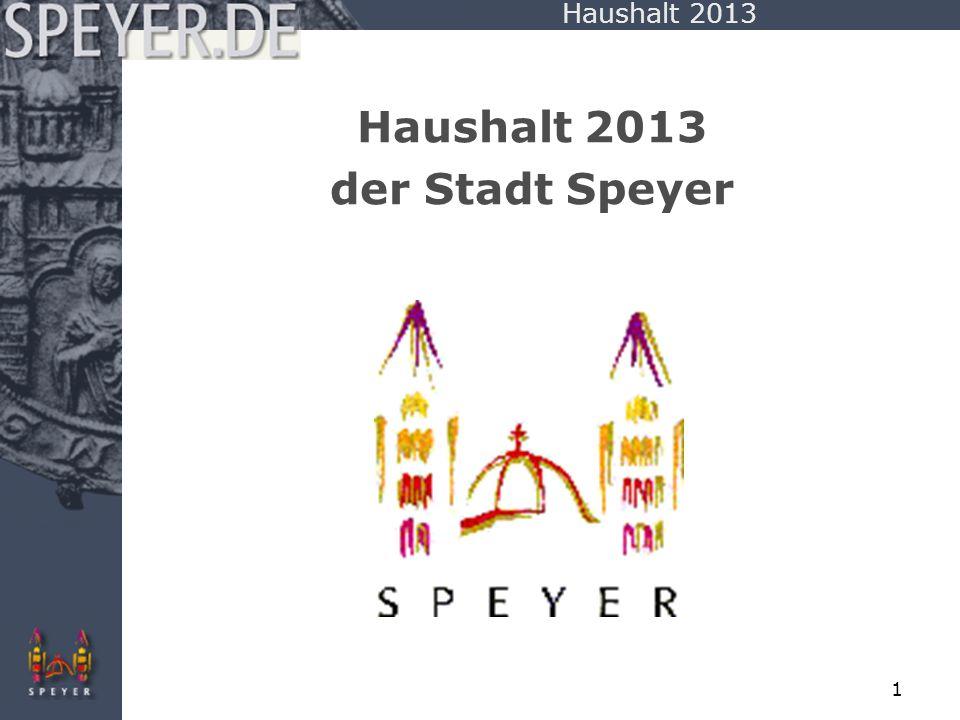 2 Haushalt 2013 Schaubild des Rechnungshofs Rheinland-Pfalz