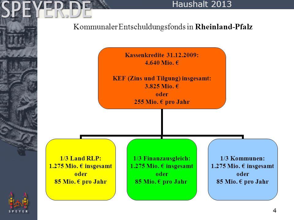 5 Haushalt 2013 Kassenkredite 31.12.2009: 102,5 Mio.