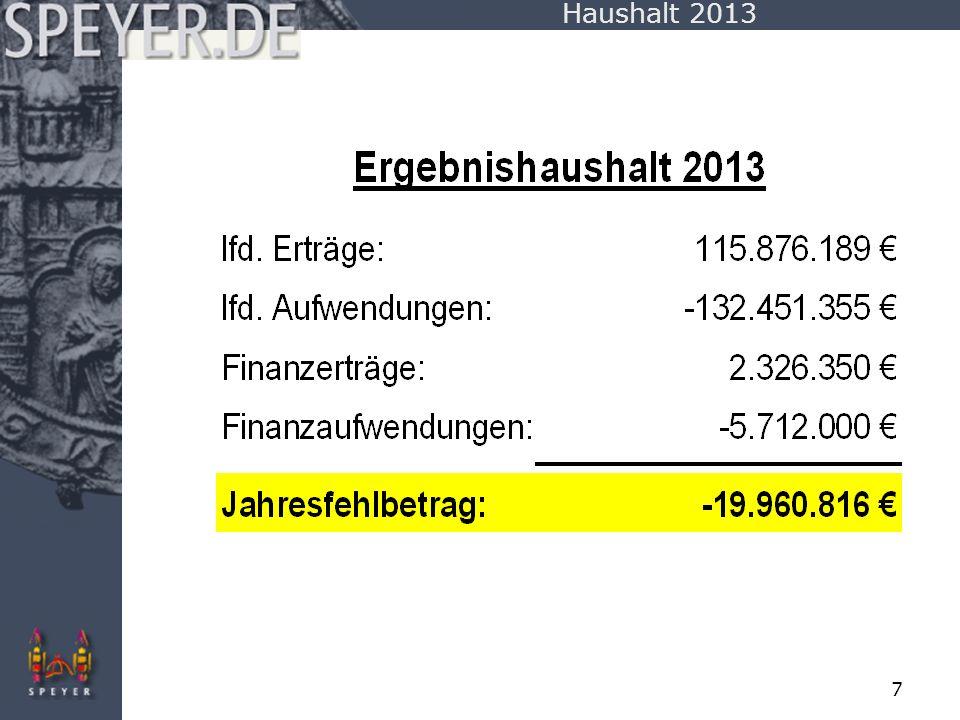 18 Haushalt 2013 der Stadt Speyer