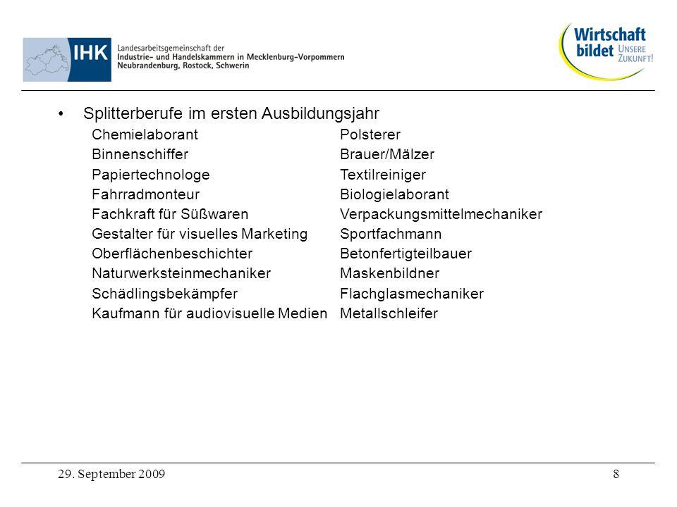 29. September 20098 Splitterberufe im ersten Ausbildungsjahr ChemielaborantPolsterer BinnenschifferBrauer/Mälzer PapiertechnologeTextilreiniger Fahrra