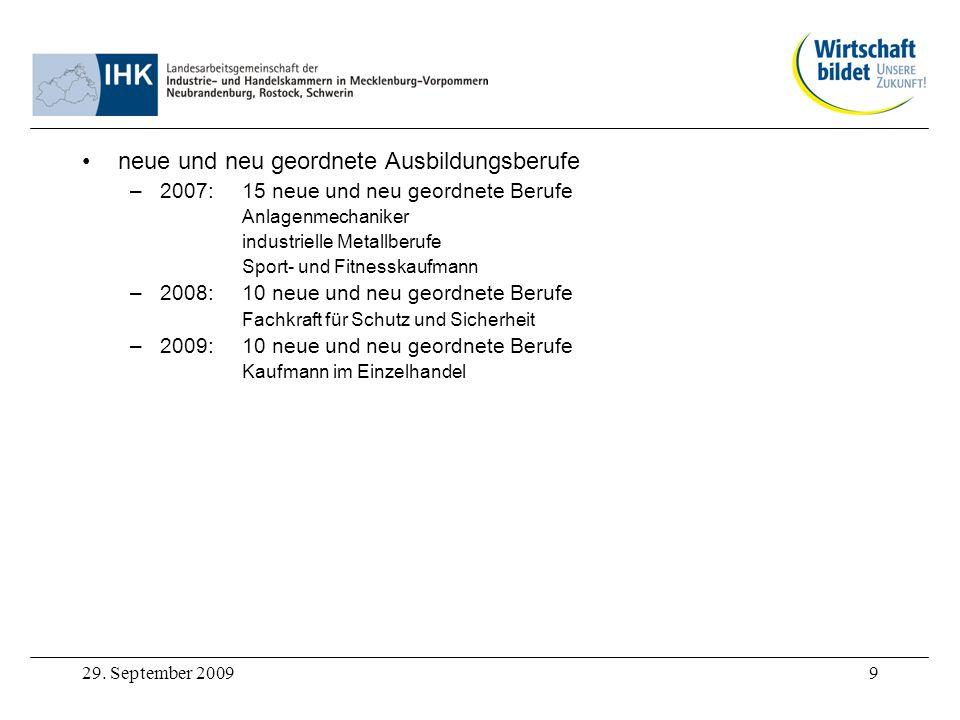 29. September 20099 neue und neu geordnete Ausbildungsberufe –2007: 15 neue und neu geordnete Berufe Anlagenmechaniker industrielle Metallberufe Sport