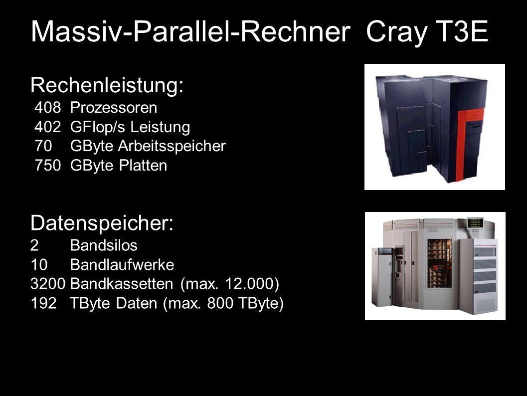 Massiv-Parallel-Rechner Cray T3E Rechenleistung: 408 Prozessoren 402 GFlop/s Leistung 70 GByte Arbeitsspeicher 750 GByte Platten Datenspeicher: 2 Bandsilos 10 Bandlaufwerke 3200 Bandkassetten (max.