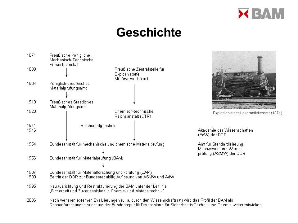 Geschichte Explosion eines Lokomotivkessels (1871)