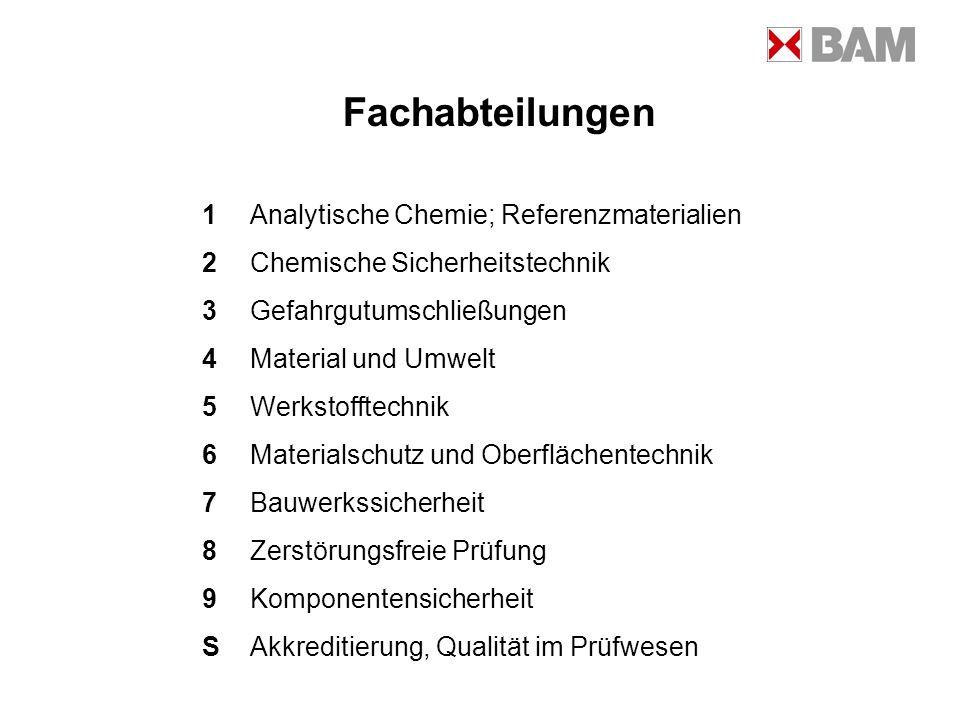 Fachabteilungen 1Analytische Chemie; Referenzmaterialien 2Chemische Sicherheitstechnik 3Gefahrgutumschließungen 4Material und Umwelt 5Werkstofftechnik