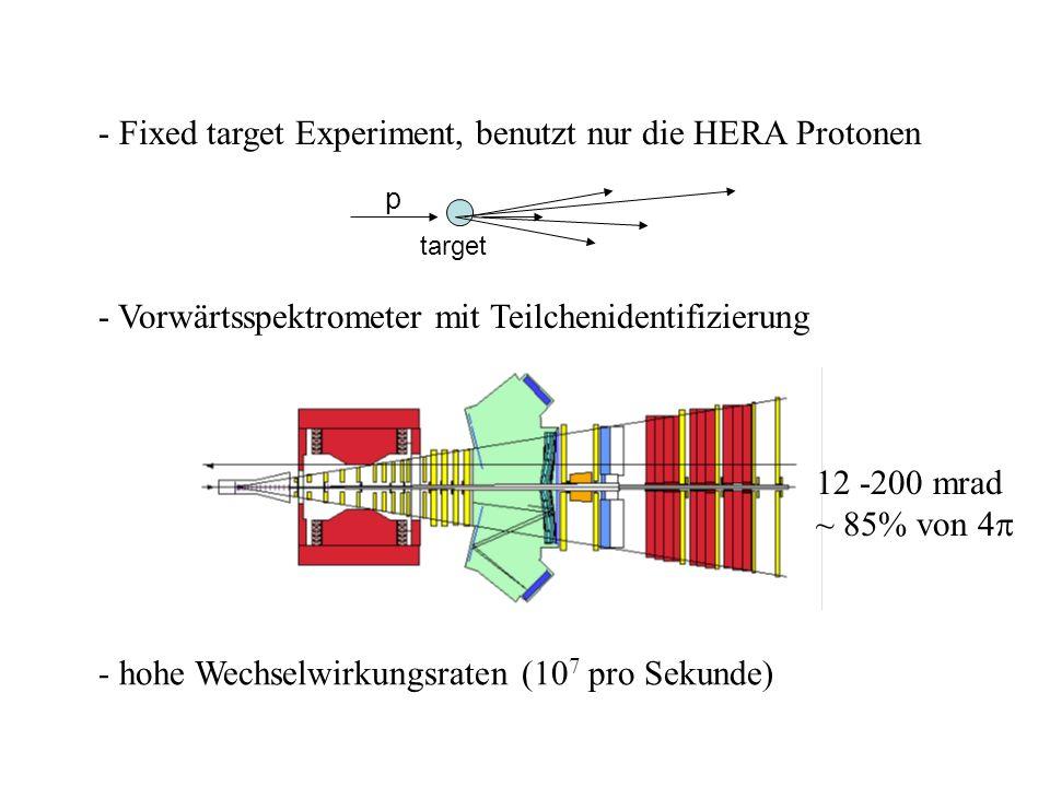 - Fixed target Experiment, benutzt nur die HERA Protonen - Vorwärtsspektrometer mit Teilchenidentifizierung p target - hohe Wechselwirkungsraten (10 7
