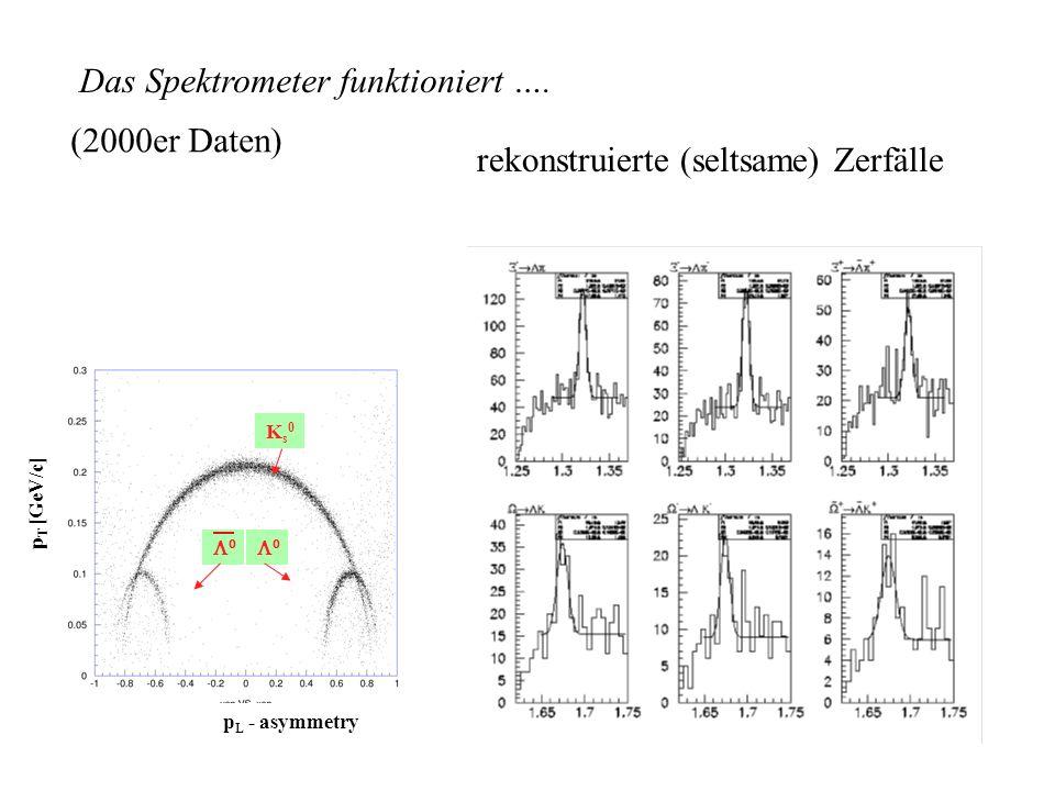 Das Spektrometer funktioniert …. rekonstruierte (seltsame) Zerfälle Ks0Ks0 p L - asymmetry p T [GeV/c] (2000er Daten)