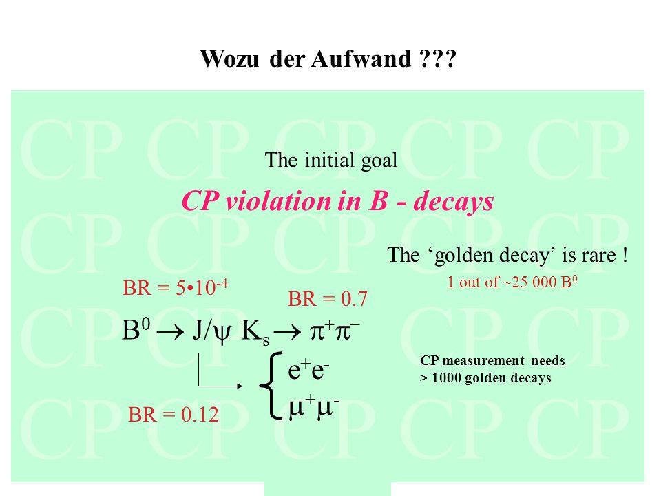 CP Wozu der Aufwand ??? CP violation in B - decays The initial goal B 0 J/ K s e + e - + - BR = 510 -4 BR = 0.12 BR = 0.7 The golden decay is rare ! 1