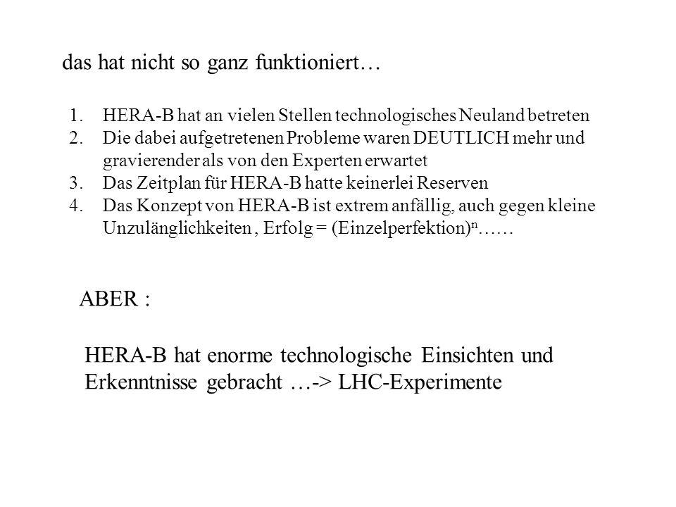 das hat nicht so ganz funktioniert… 1.HERA-B hat an vielen Stellen technologisches Neuland betreten 2.Die dabei aufgetretenen Probleme waren DEUTLICH