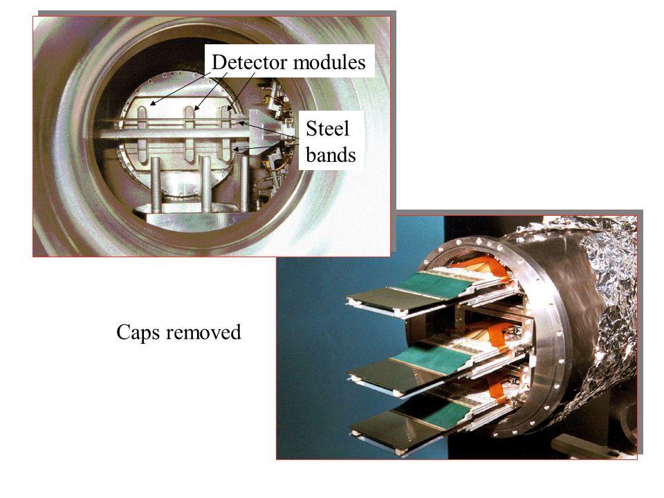 -electron pre-triggers -photon detection ECAL
